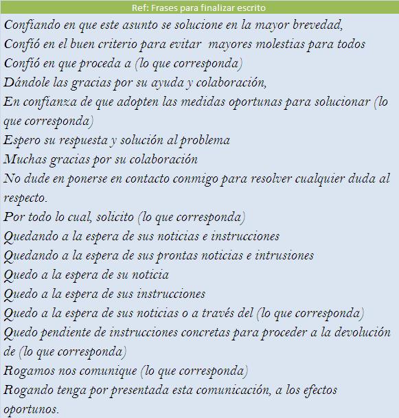Frases para empezar y finalizar escritos