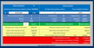 Imagen tabla consulta gasto tabaco