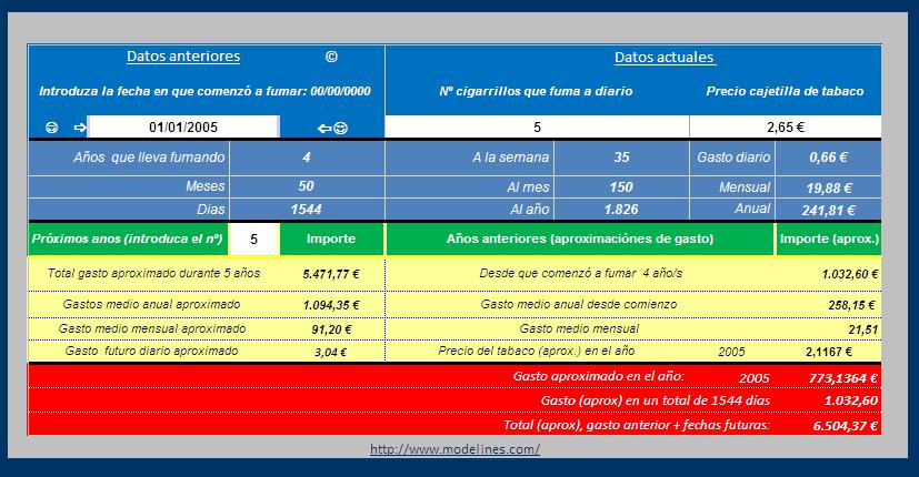 Tabaco (cálculos aproximados de gastos)