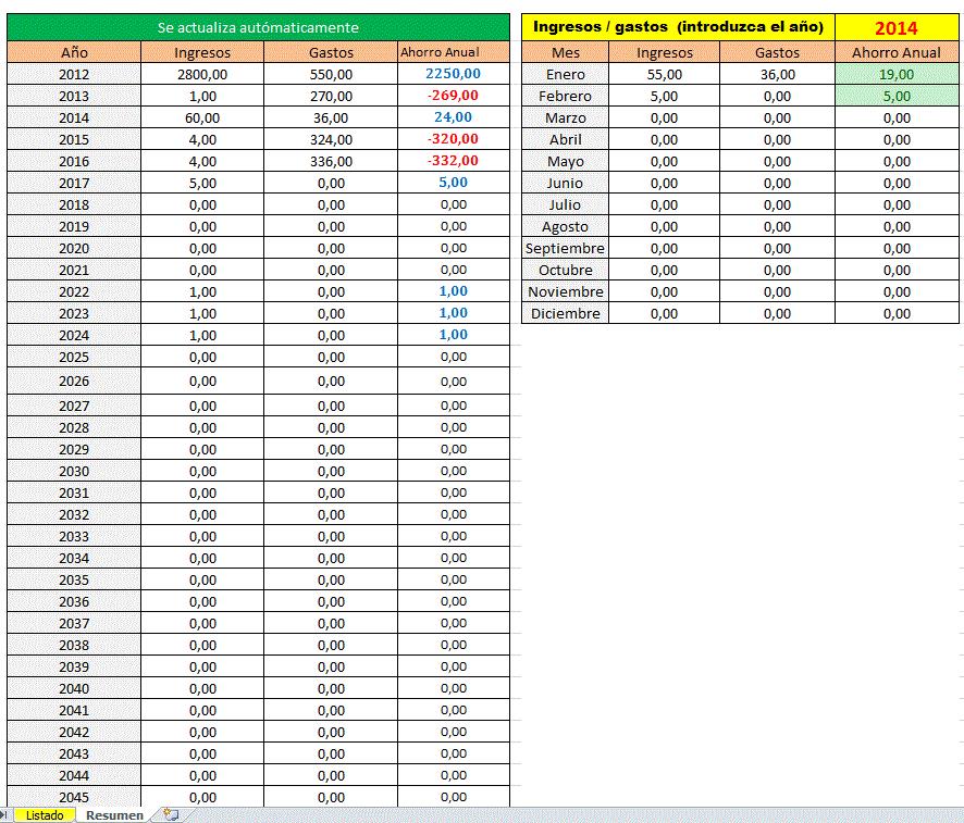 Plantilla libro Excel para control de gastos e ingresos